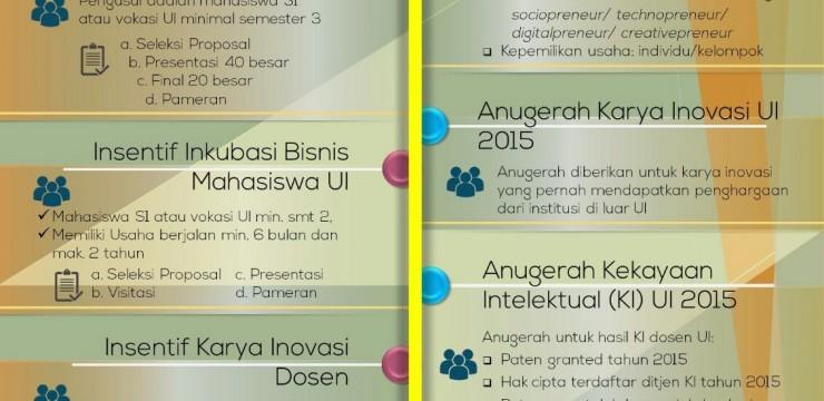 [Informasi] Program Insentif dan Penghargaan DIIB UI 2015